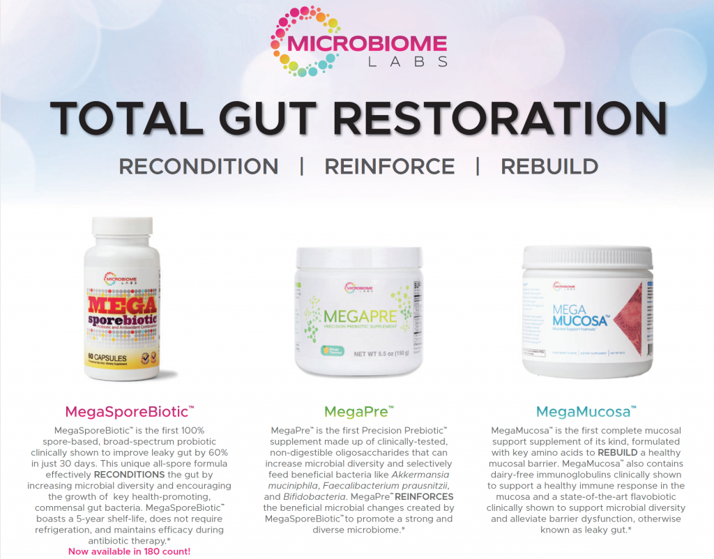 Total Restoration Gut Kit
